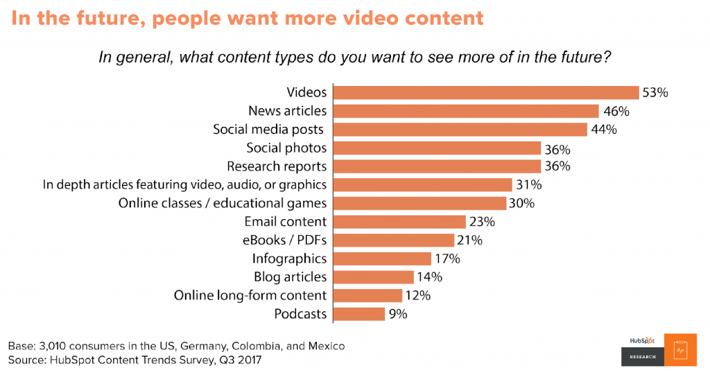 communication trend visual storytelling