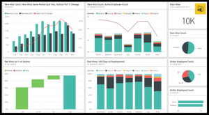 How to share your power bi report on digital signage
