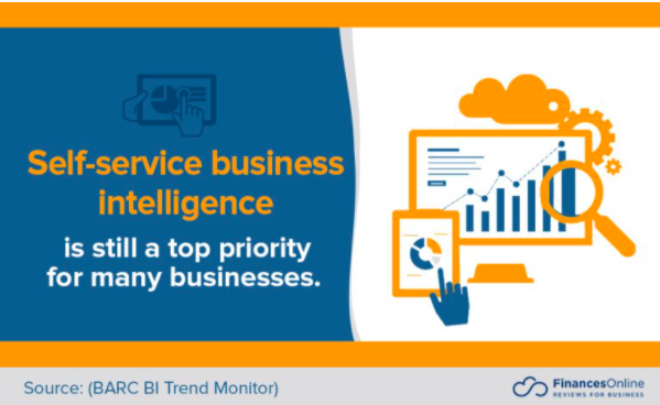 Self Service Business Intelligence is a top priority for many businesses