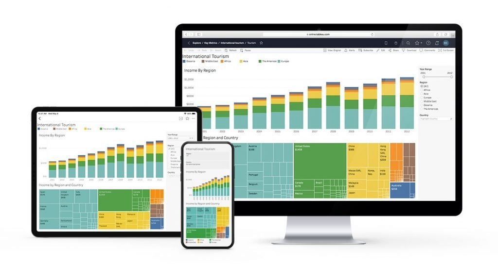 Tableau Business Intelligence tool