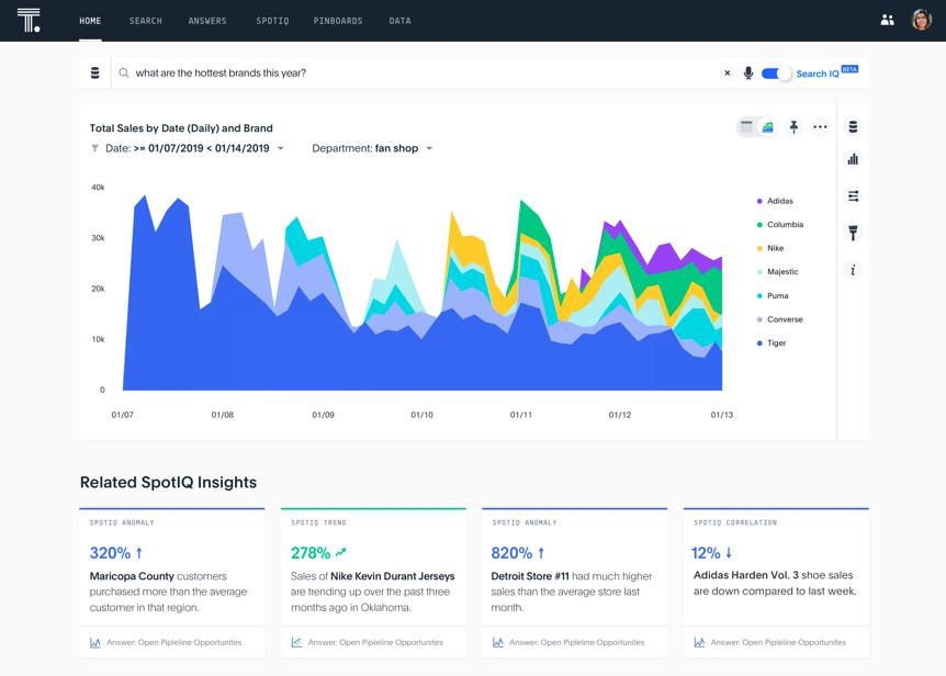 ThoughSpot Business Intelligence Platform screenshot
