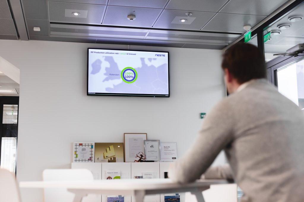 enterprise using digital signage