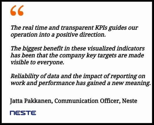 A Quote from Neste regarding Digital Signage