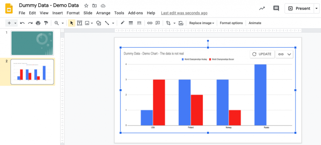 Google Chart pasted in Google Slides for Displaying it on Digital Signage