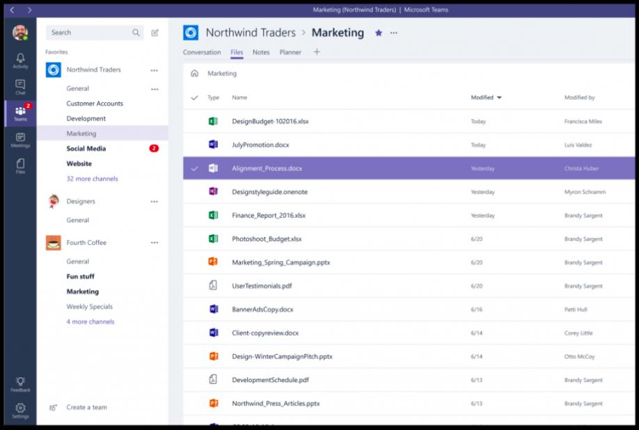Microsoft Teams Demo account screenshot