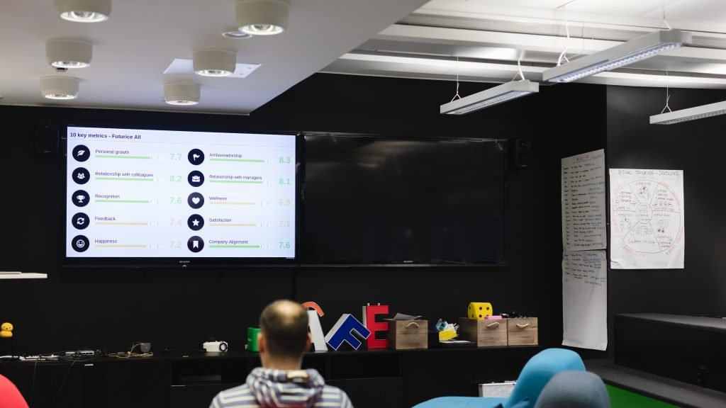 Officevibe on digital signage in Futurice workplace