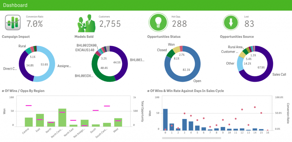 QlikView NPrinting Report